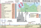 Off-Shore-Windparks: Globus Infografik