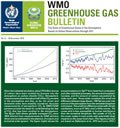 WMO Greenhouse Gas Buelletin:  Grafik Großansicht